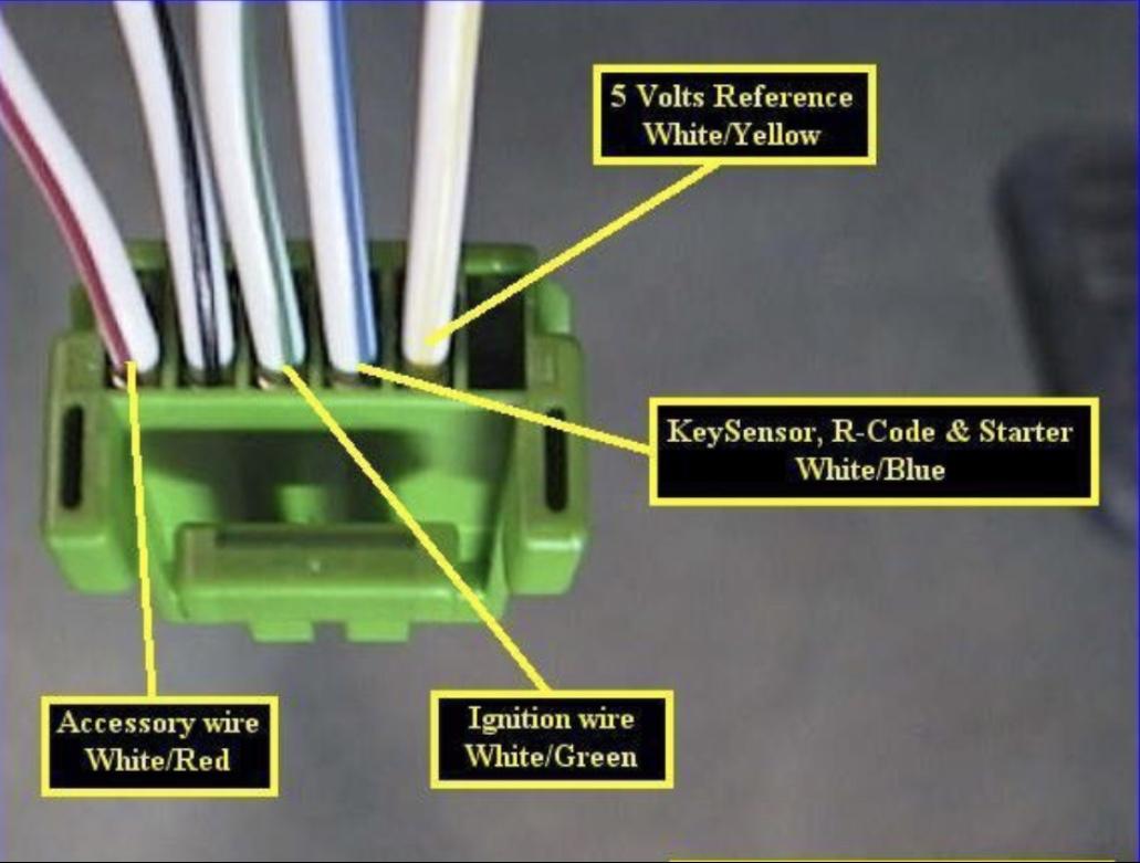Gmc Colorado Starter Motor Wiring Diagram from www.coloradofans.com